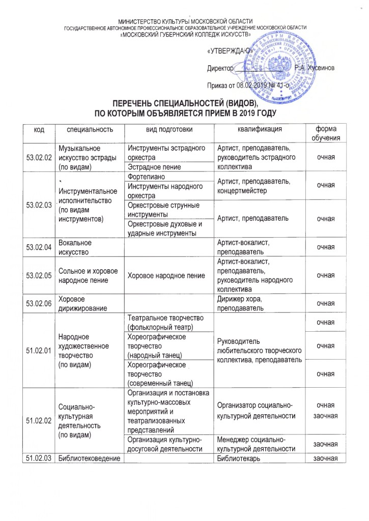 Перечень специальностей_pages-to-jpg-0001
